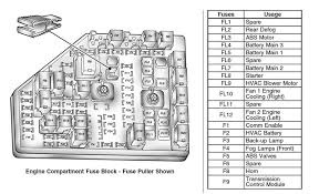 ve fuse box diagram just commodores 1010598 592164900815942 1766092525 n jpg