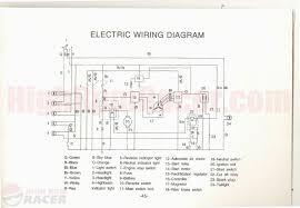 baja atv wiring diagram wiring diagram libraries baja 250 atv wiring diagrams diagram best of 90 well me