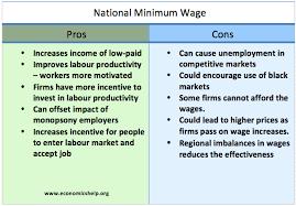Disadvantages Of Minimum Wages Economics Help
