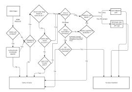 Agent Communication Flow Documentation For Bmc Server
