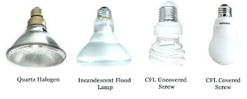 types of lighting fixtures. Types Of Light Fixtures In The Ceiling Flood Top Four Recessed Lighting . K