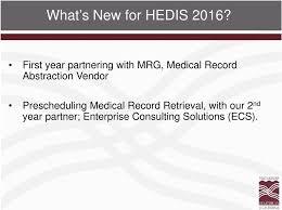 Medical Record Retrieval Review Pdf Free Download