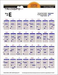 Cut Capo Chord Chart Pin On Favorite Places Spaces