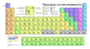 File:Periodic table large-sr.svg - Wikimedia Commons