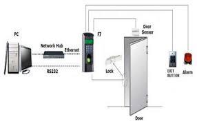 door access wiring diagram door image wiring diagram door access control system wiring diagram wiring diagram on door access wiring diagram