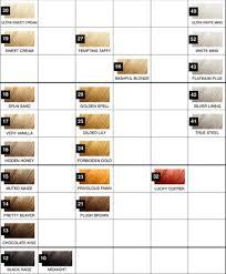 15 Punctilious Roux Fanci Full Rinse Color Chart