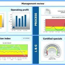 Excel Examples Xls Template Balanced Scorecard Sample Get Milestone Chart Format File