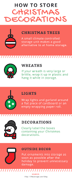 Storage For Christmas Decorations How To Store Christmas Decorations Effectively