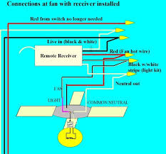 electrical wiring diagrams ceiling light wiring diagram ceiling fan electric remote controls wiring diagram 3 way 2 lights source