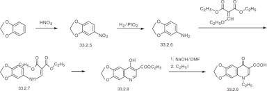 oxolinic acid an overview
