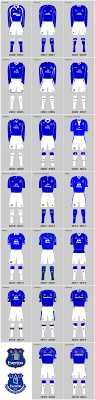 When arsenal went ahead with a similarly unpopular redesign a few years ago there were rumblings of discontent. Everton Home Kits From 2001 To 2021 My Football Facts