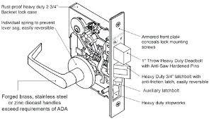 parts of a door handle door hardware parts photo ford focus door handle parts parts of a door handle