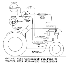 wiring diagram for ford 8n 12 volt the wiring diagram unab le to get spark to the plugs no voltage form coil to wiring