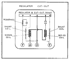 how the lucas voltage regulator works • matchless clueless this setup would be fine by itself if no battery was to be included in the circuit however once the battery and dynamo have been connected by the regulator