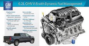 Chevy Truck Gas Mileage Chart Wards 10 Best Engines 2019 Winner Chevy Silverado 6 2l V
