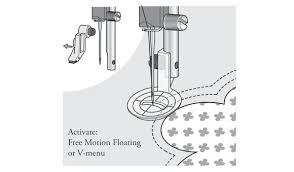 Free Motion Echo Quilting Foot - HUSQVARNA VIKING® &  Adamdwight.com