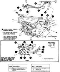 watch more like mercury sable engine diagram ls fuse box diagram moreover spark plug mercury sable engine diagram