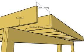 Deck Joist Cantilever Rules And Limits Decks Com
