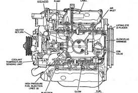 chevy 4 3 tbi diagram chevy image about wiring diagram pcv valve engine location 2005 ford f150 5 4 besides 454 vortec fuel injector wiring diagram