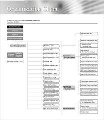 Document Organization Chart Sample Business Organizational Chart 12 Documents In Pdf