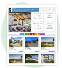 Online Snapshot Market Snapshot Real Estate Neighborhood Reports Top