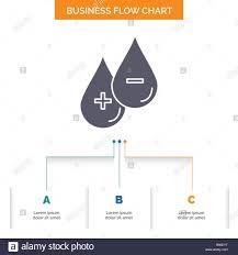 Blood Drop Liquid Plus Minus Business Flow Chart Design