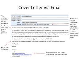 Brilliant Ideas of Sample Cover Letter For Sending Resume Via Email For  Summary