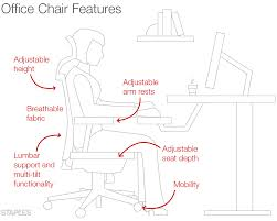 buying an office chair. What To Look For In An Office Chair Buying