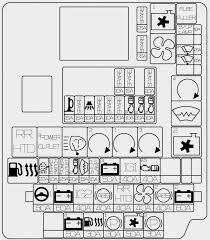 2007 scion tc dash fuse box 2007 automotive wiring diagrams