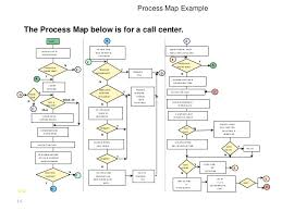 Process Mapping Template New Cross Functional Process Map Template