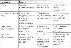 Тайм менеджмент для женщин Как все успевать Еремич Наталья  Тайм менеджмент для женщин Как все успевать Еремич Наталья читать am