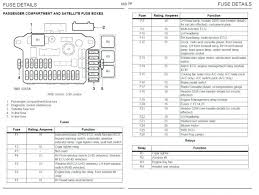 2008 f250 fuse box diagram awesome 2007 saturn ion fuse box diagram 2007 Saturn Aura Fuse Box 2008 f250 fuse box diagram new 2008 chevrolet trailblazer fuse block diagram wiring diagrams of 2008