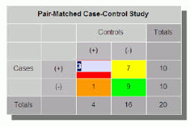 pair matched case control table input screen image