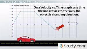 using velocity vs time graphs to describe motion lesson transcript study com