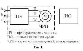 Реферат Автоматизированный электропривод центрифуги  Автоматизированный электропривод центрифуги