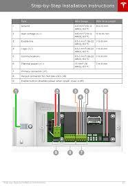 tesla powerwall wiring diagram tesla auto wiring diagram schematic tesla powerwall installation manual on tesla powerwall wiring diagram