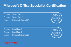 The Microsoft Office Certification Journey