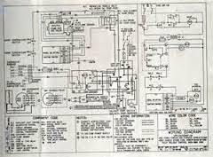 coleman furnace wiring diagram page 2 very best goodman furnace Wiring Diagram For Furnace gmh95 goodman furnace wiring diagram easy detail example very best goodman furnace wiring diagram free download wiring diagram for furnace blower motor