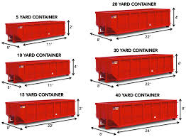 Dumpster Size Chart Dumpsters 101 How To Rent A Dumpster Hometown