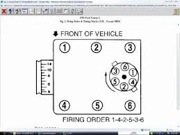 2005 ford taurus sparkplug wiriing engine mechanical problem 2005 2002 Ford Taurus Spark Plug Wire Diagram firing order is 1, 4, 2, 5, 3, 6 2002 ford taurus 3.0 spark plug wire diagram