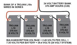 how to charge your battery bank with a fossil fuel generator how to connect 8 12v batteries to make 48v at 12 Volt Battery Bank Wiring Diagram