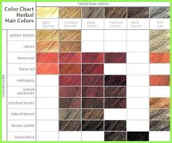 Redken Shades Chart 2018 98 Redken Cool Fusion Cornellanesthesia Org