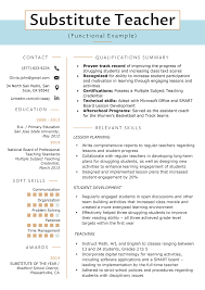 Example Of Functional Resumes The Functional Resume Template Examples Writing Guide Rg