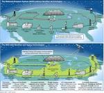 penetration (air traffic control)