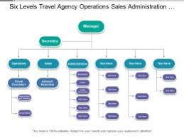 Sales Operations Org Chart Operations And Sales Administration Slide Team