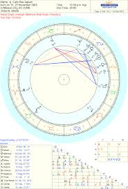 Celebrity Carly Rae Jepsen Sidereal Astrology Reading