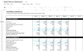 Kpi Dashboard Excel Template Xls Examples Sample Format