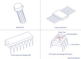 integrated circuits ic introduction merits demerits classification ic types