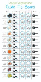 Saucepan Size Chart Saucepan Sizes Guide Home Decorating Ideas Interior Design