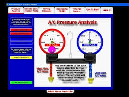 Auto Refrigerant Pressure Chart Automotive Hvac Pressure Diagnostics